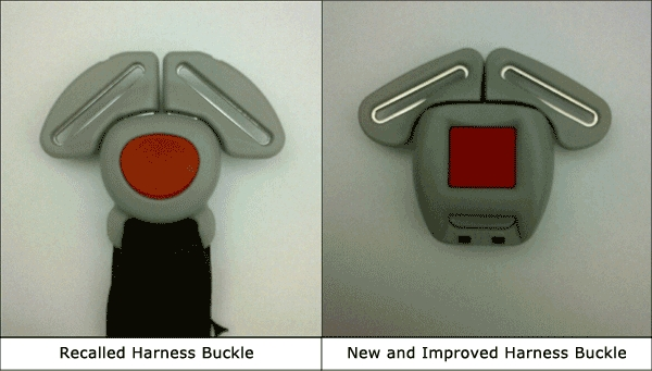 Graco Buckle Recall >> Graco Recalls 3.8 Million Car Seats